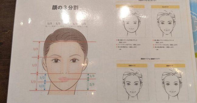 自分の顔のバランスカウンセリングからの、似合わせカット✄